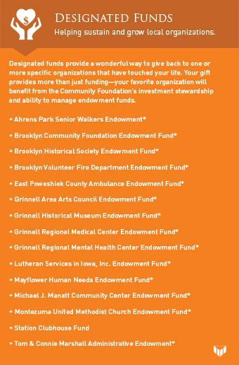 designated funds graphic