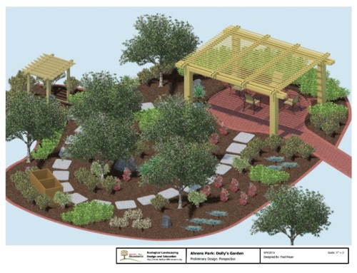 DOLLY'S GARDEN TO ADD PERMACULTURE FEATURES