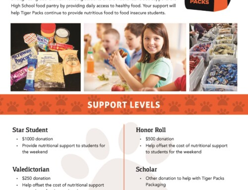 Support Levels for Tiger Packs